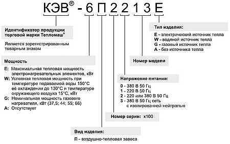 Расшифровка маркировки завес Тепломаш